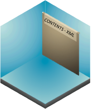 Layer-Contents